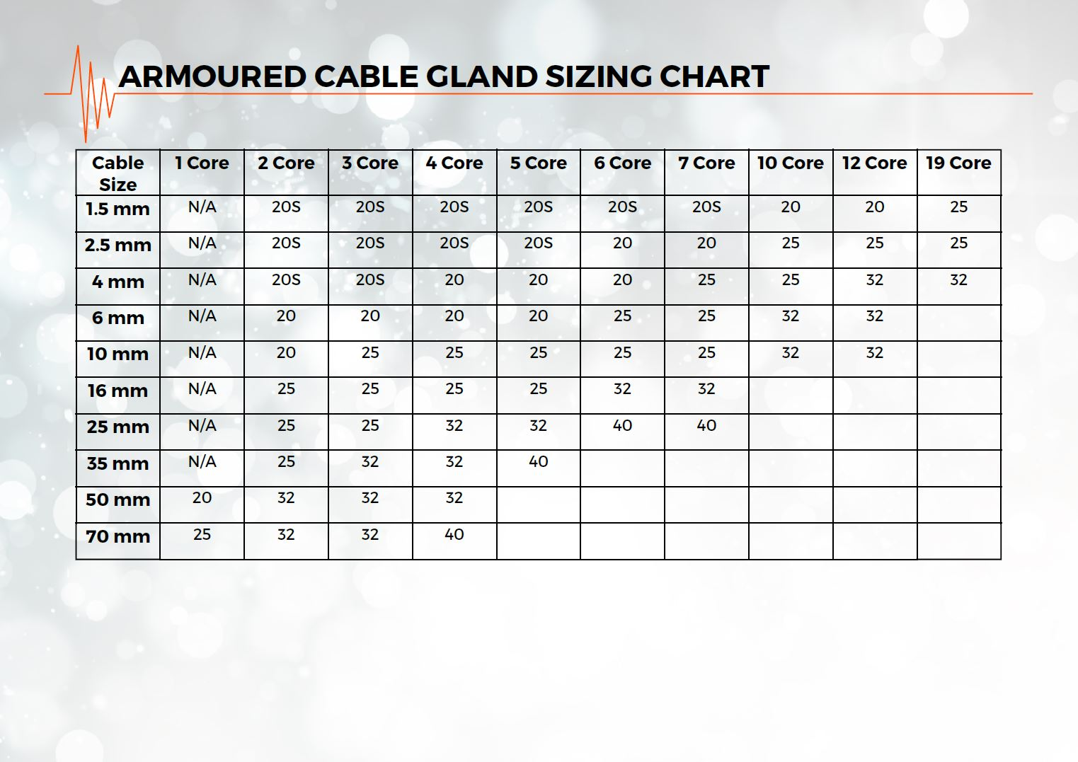 electrical wire size chart in mm gallery