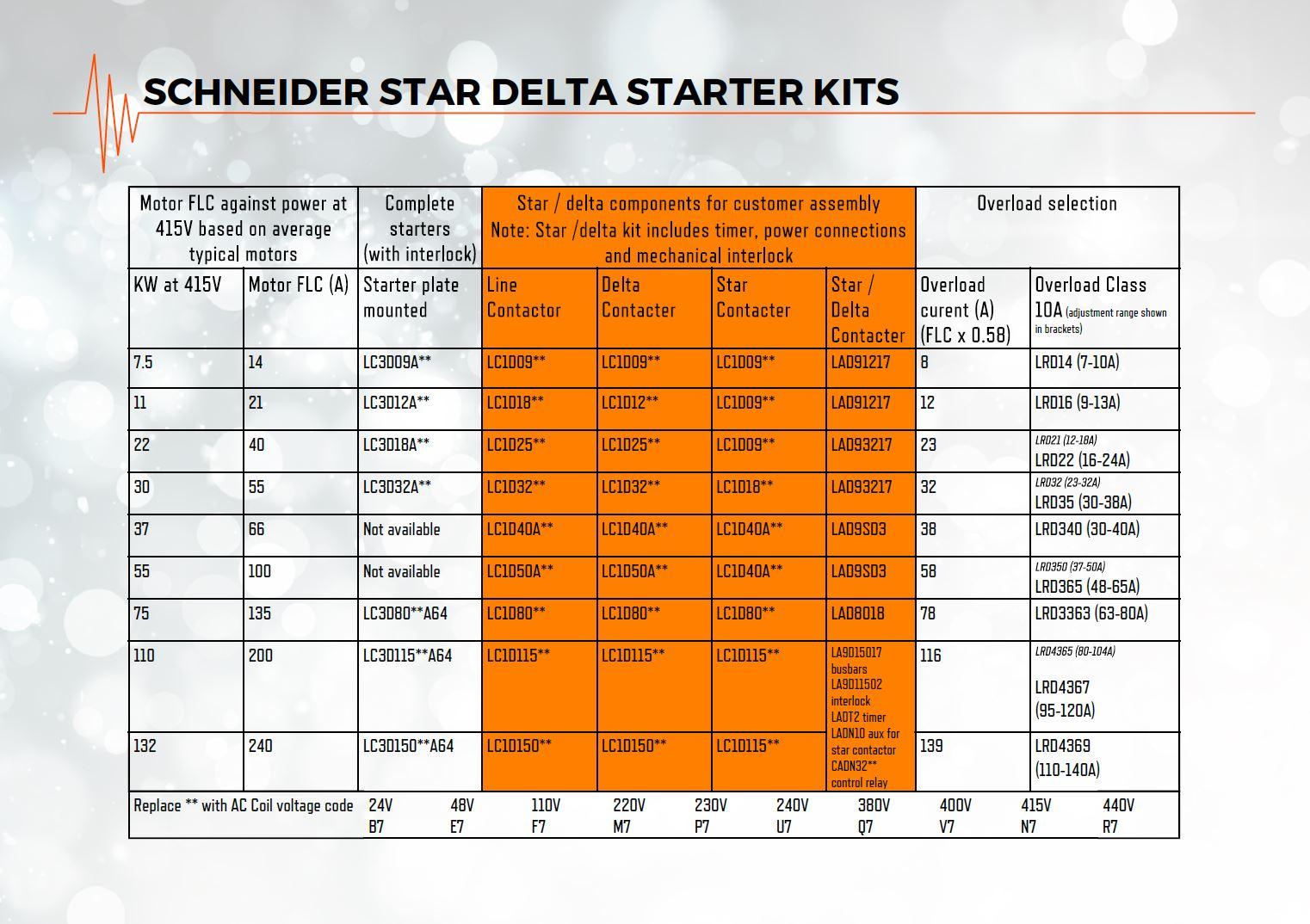 telemecanique star delta starter wiring diagram wiring diagram star delta schneider - wiring diagram ... star delta starter wiring diagramme #3