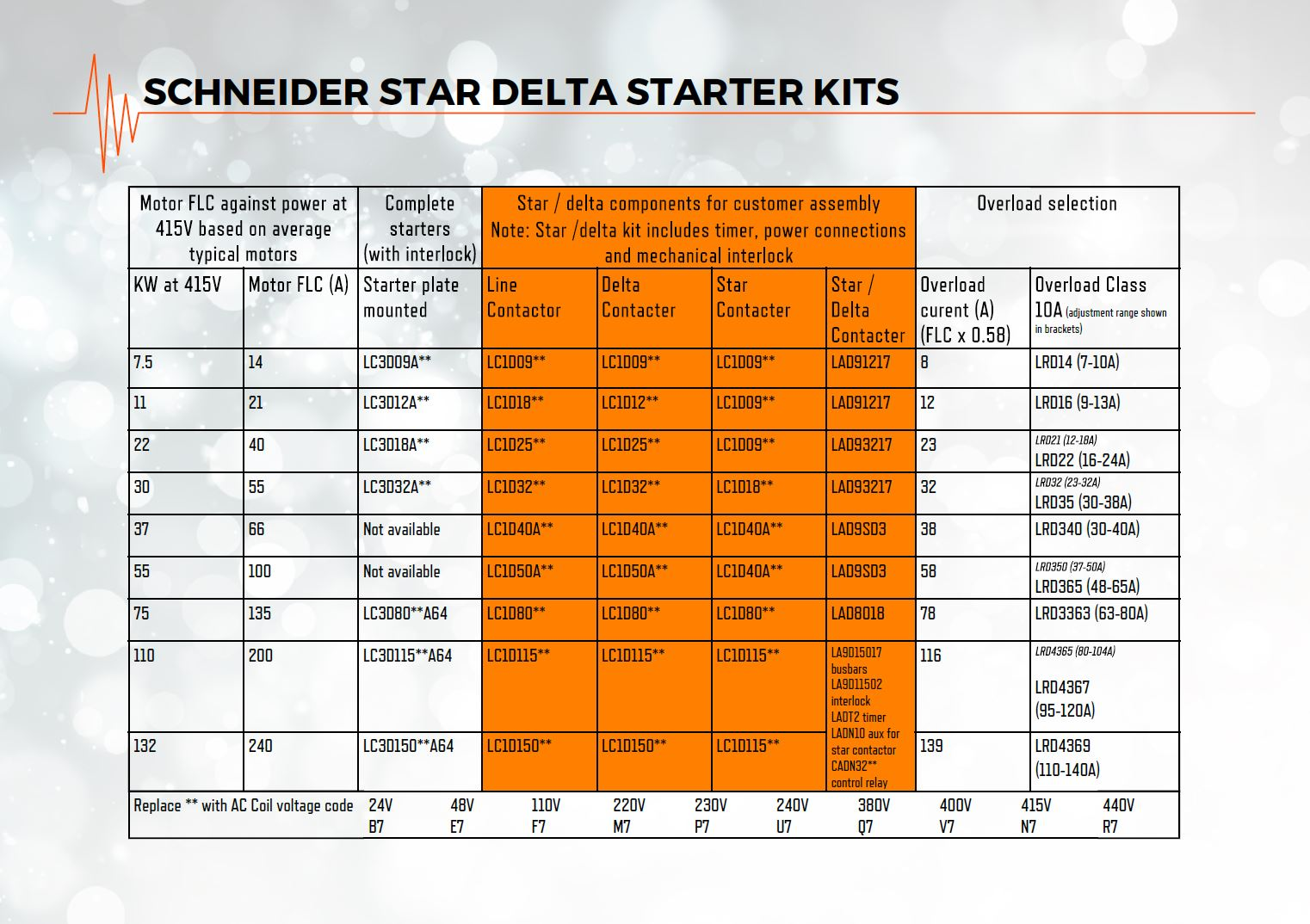 Shunt trip circuit breaker schematics shunt trip for Schneider motor starter selection guide